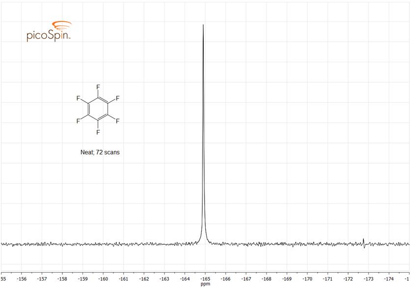 Fluorine+spectrum